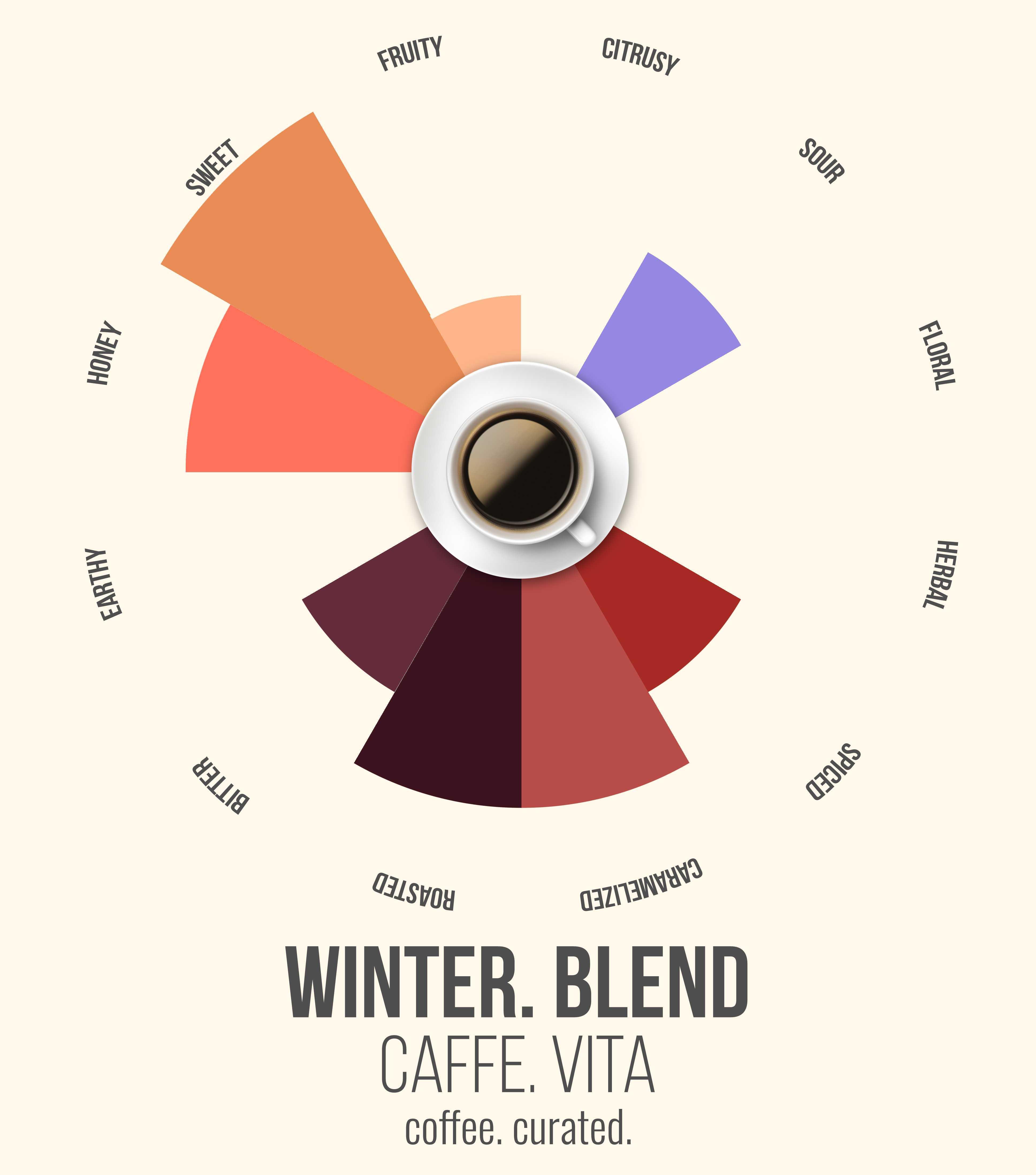 Caffe Vita WINTER Blend