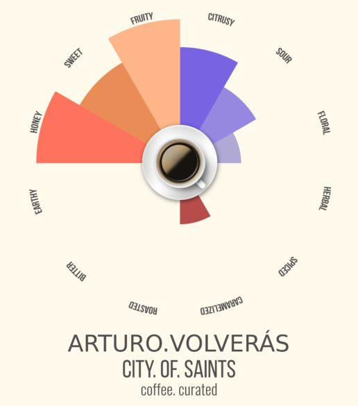 Arturo Volveras, City of Saints Coffee Roasters, coffee. curated.