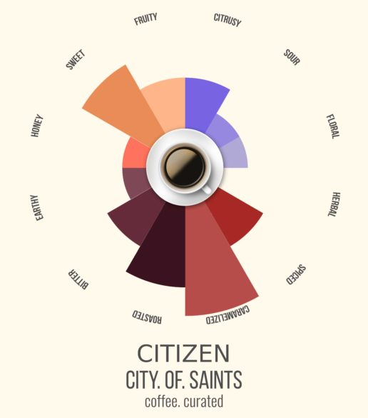 Citizen Blend, City of Saints, coffee. curated.