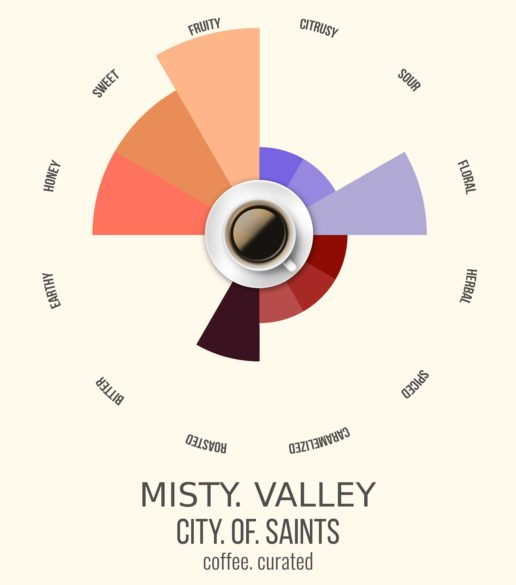 Misty Valley, City of Saints Coffee Roasters, coffee. curated.